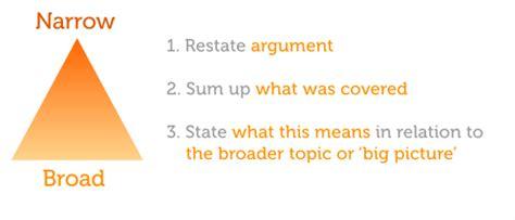 How to Present Dissertation Arguments - dummies